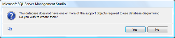 Create Support Objects